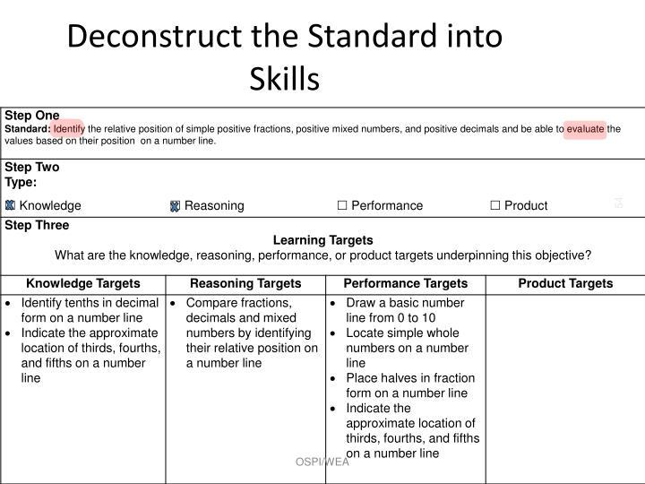 Deconstruct the Standard into Skills