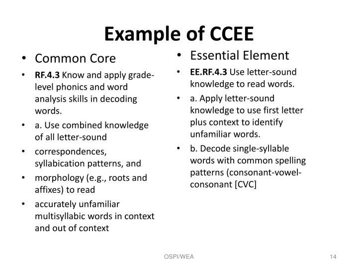 Example of CCEE