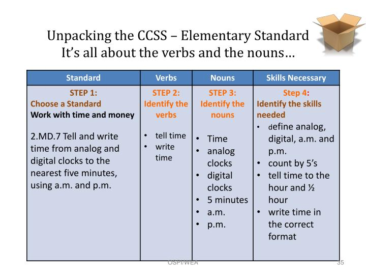 Unpacking the CCSS – Elementary Standard