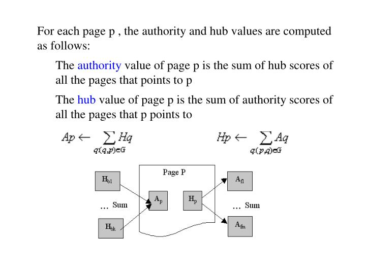 For each page p , the authority and hub values are computed as follows: