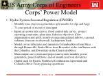 corps power model