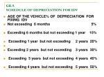 gr 9 schedule of depreciation for idv