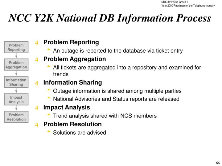 NCC Y2K National DB Information Process