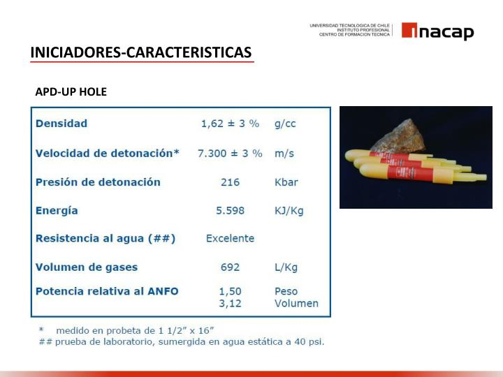 INICIADORES-CARACTERISTICAS