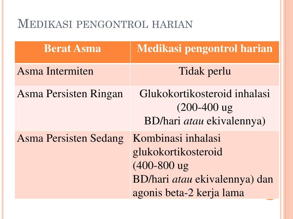Ppt Farmakologi Terapi Asma Bronkial Powerpoint Presentation Free Download Id 6091209