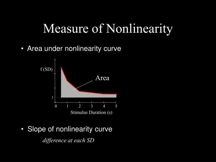 Measure of Nonlinearity