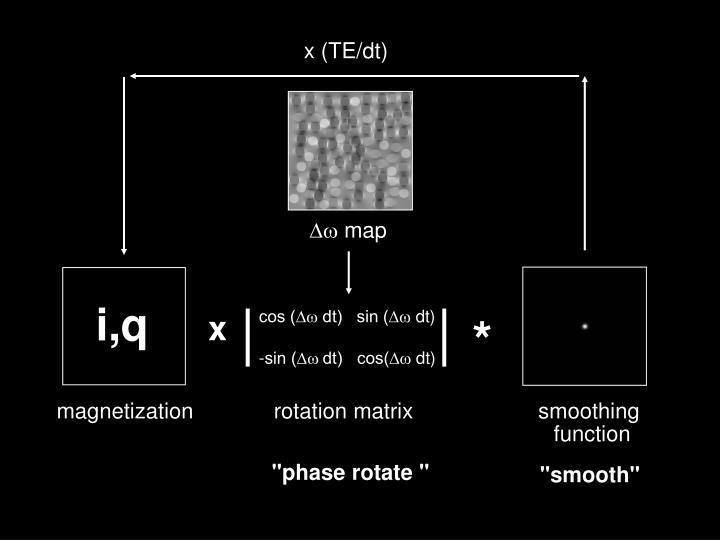 x (TE/dt)