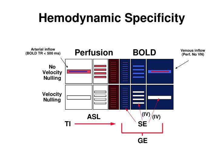 Hemodynamic Specificity