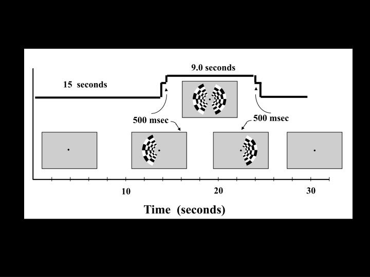 9.0 seconds