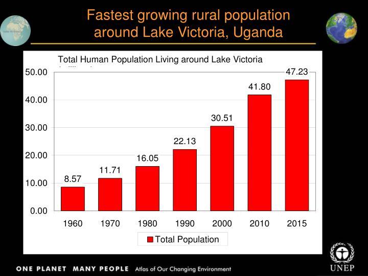 Fastest growing rural population around Lake Victoria, Uganda