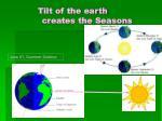 tilt of the earth creates the seasons