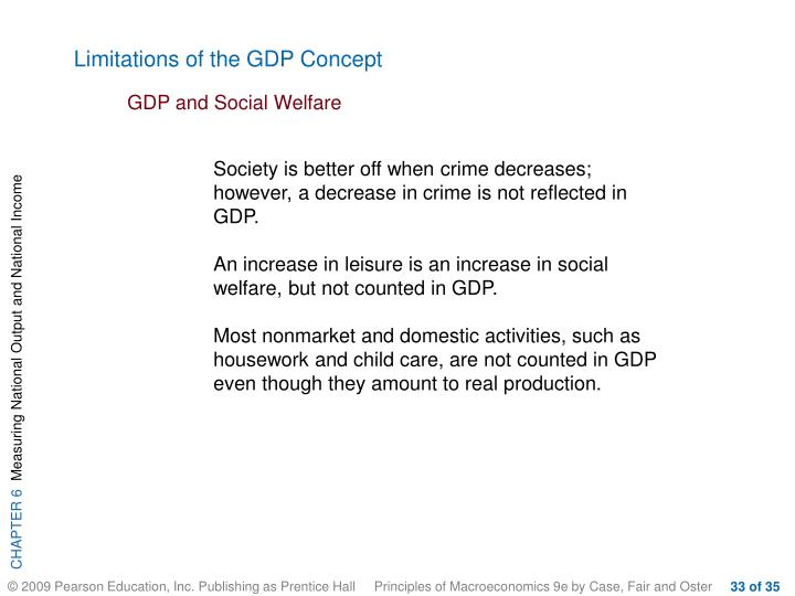 Limitations of the GDP Concept