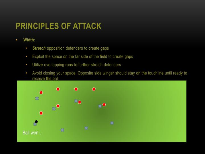 Principles of Attack