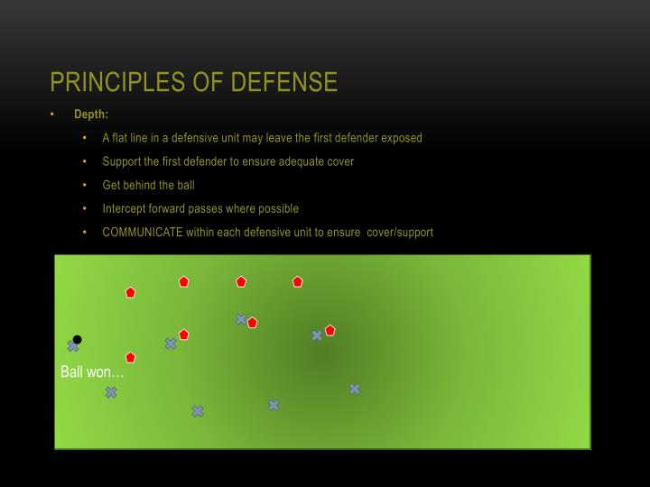 Principles of Defense
