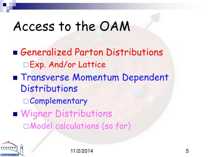 Access to the OAM
