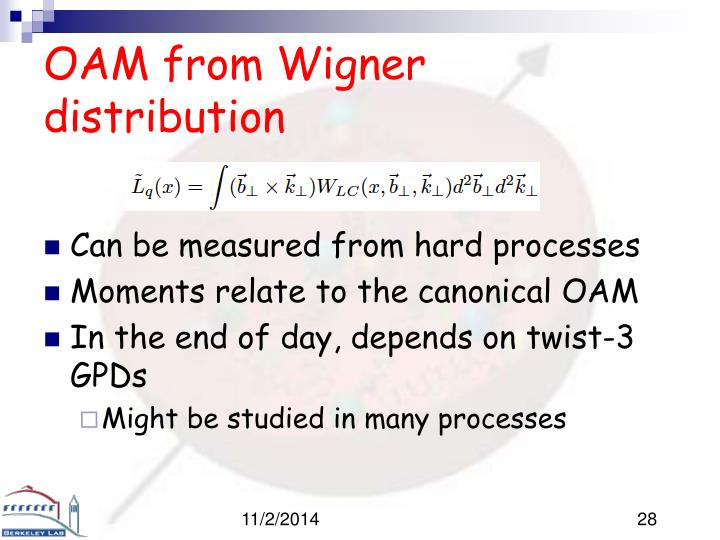 OAM from Wigner distribution