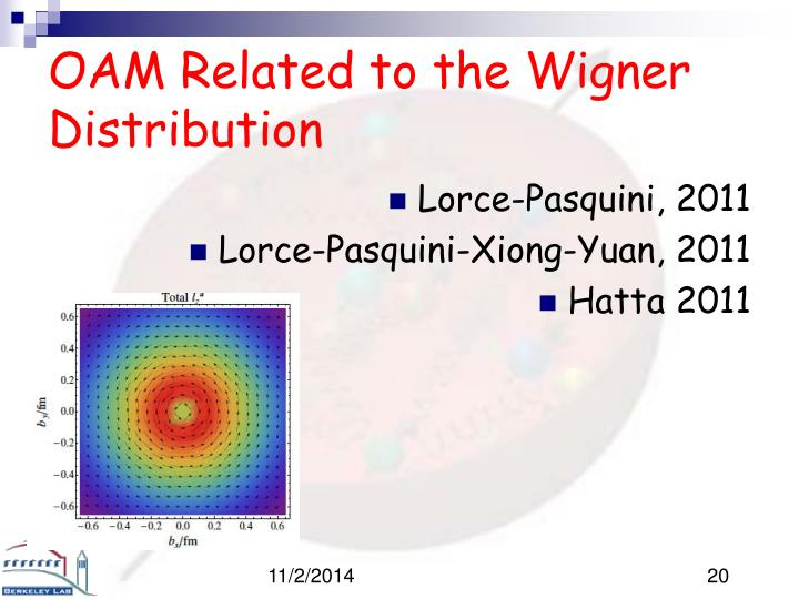 OAM Related to the Wigner Distribution