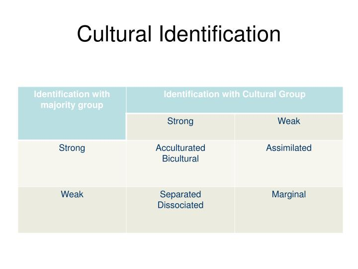cultural identification