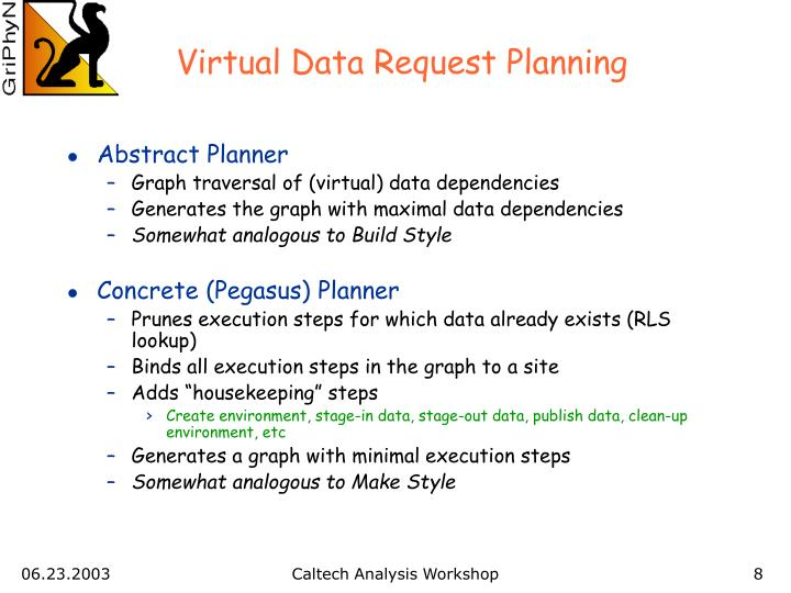 Virtual Data Request Planning