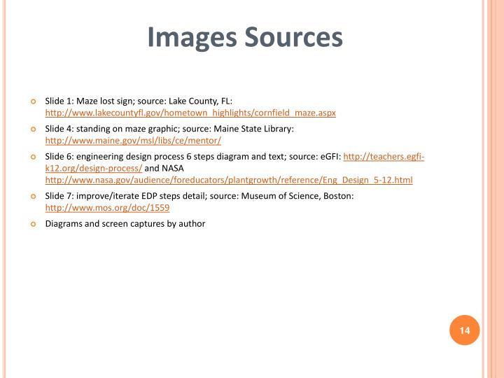 Images Sources