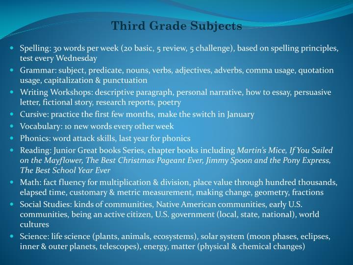 Third Grade Subjects