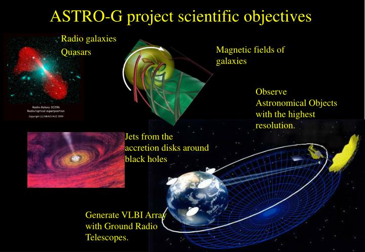 ASTRO-G project scientific objectives