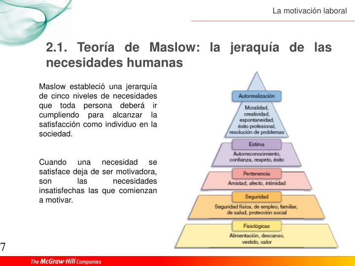 2.1. Teoría de Maslow: la jeraquía de las necesidades humanas