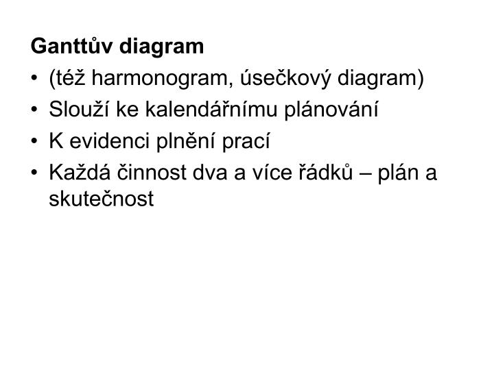 Ganttův diagram