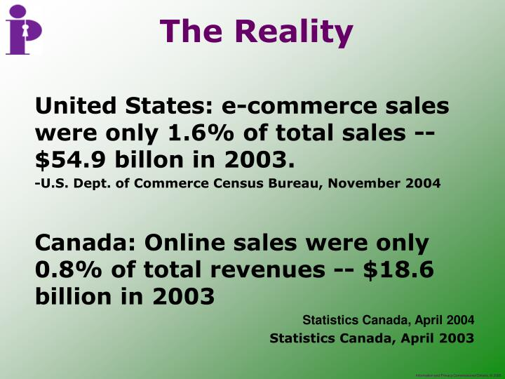 United States: e-commerce sales were only 1.6% of total sales -- $54.9 billon in 2003.