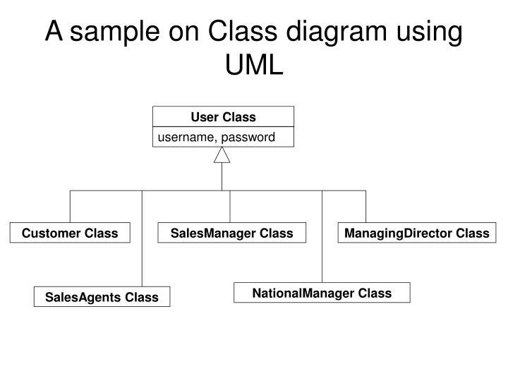 User Class
