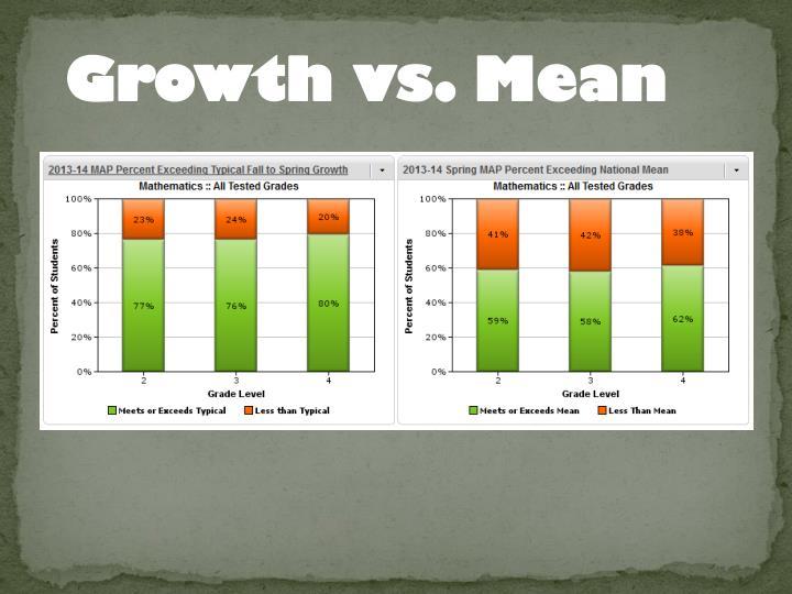 Growth vs. Mean