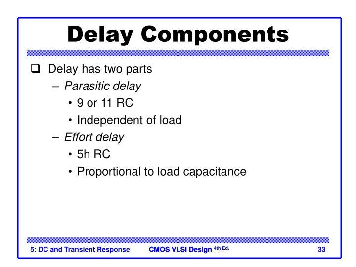 Delay Components