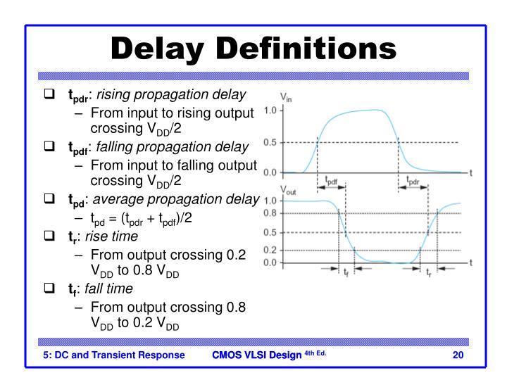 Delay Definitions