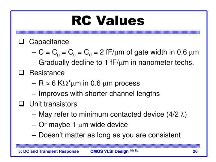 RC Values
