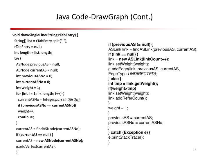 Java Code-DrawGraph (Cont.)