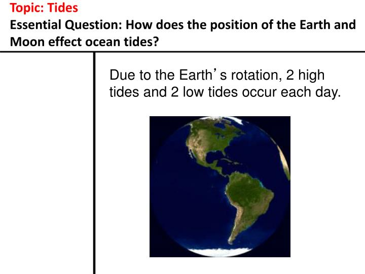 the moon s effect on tides Although each drop of water on earth is indeed pulled by the moon's gravity, the effect isn't noticeable on a molecular level since the earth's inward pull is.