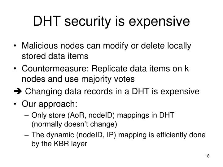 DHT security is expensive