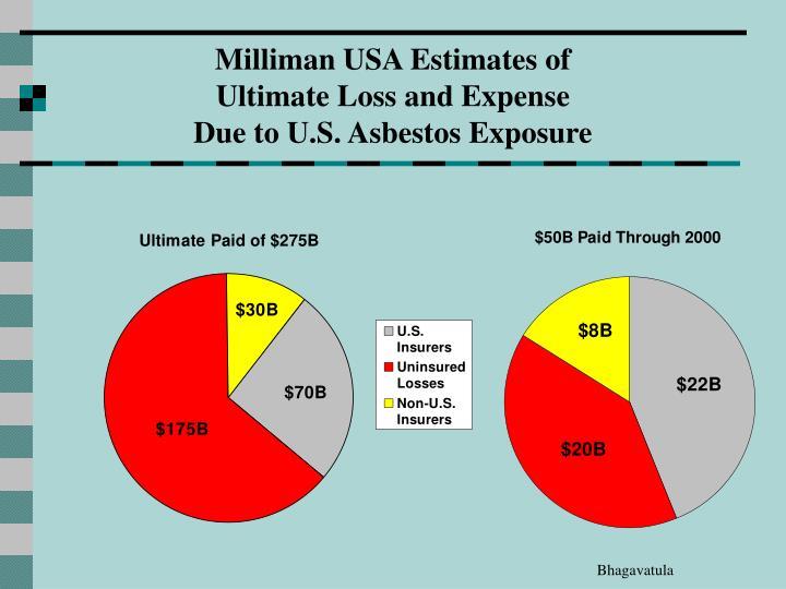 Milliman USA Estimates of