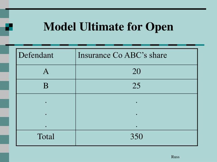 Model Ultimate for Open