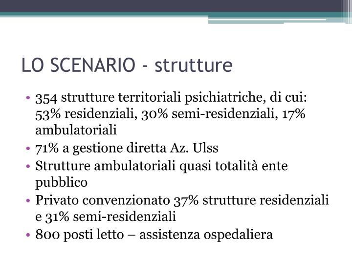 Lo scenario strutture