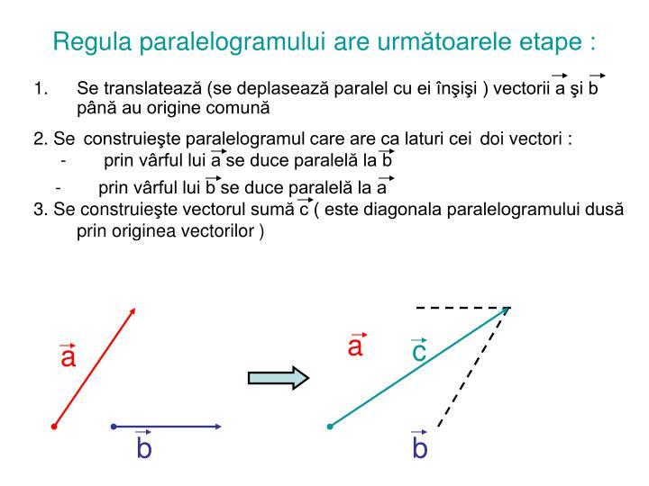 R egula paralelogramului are urm toarele etape