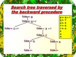 search tree traversed by the backward procedure