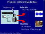 problem different modalities