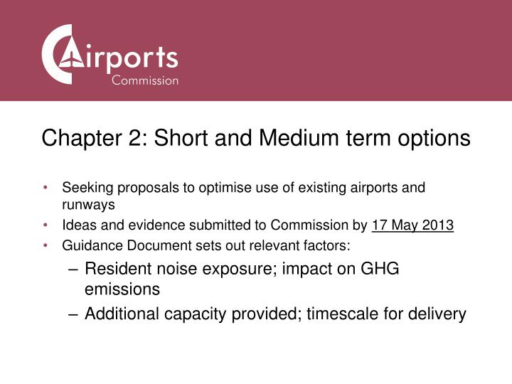 Chapter 2: Short and Medium term options