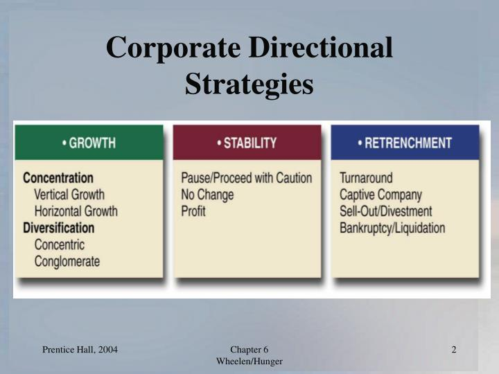 directional portfolio and parenting strategies