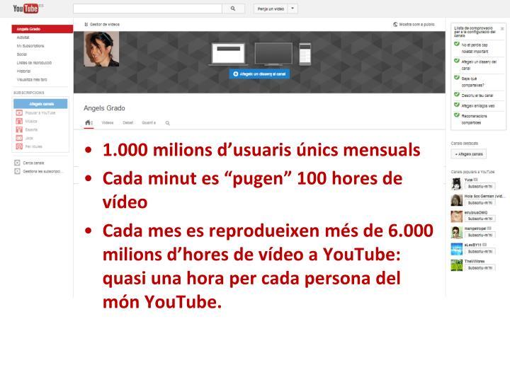 1.000 milions d'usuaris únics mensuals