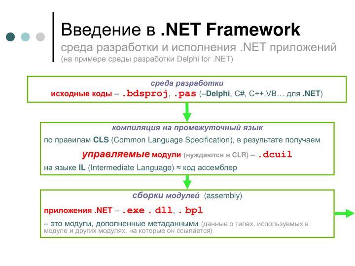 Net framework net delphi for net