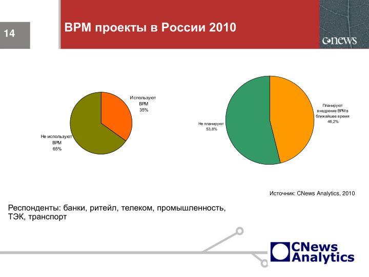 ВРМ проекты в России 2010
