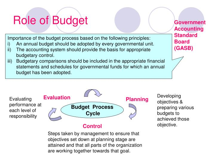 role and significance of budgetary control Given the importance of demonstrating compliance with the approved budget, the financial reporting system must control the use of financial resources and ensure that budgetary appropriations and allocations are not exceeded.