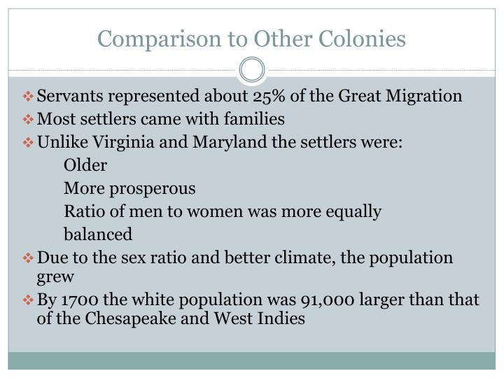 Comparison to other colonies